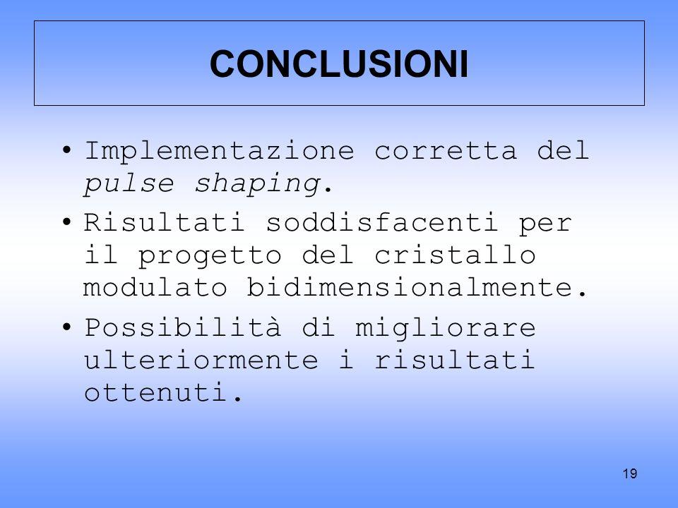 19 CONCLUSIONI Implementazione corretta del pulse shaping. Risultati soddisfacenti per il progetto del cristallo modulato bidimensionalmente. Possibil