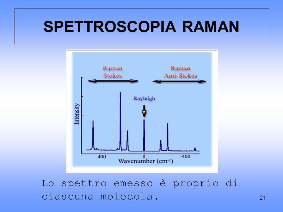 21 SPETTROSCOPIA RAMAN Lo spettro emesso è proprio di ciascuna molecola.