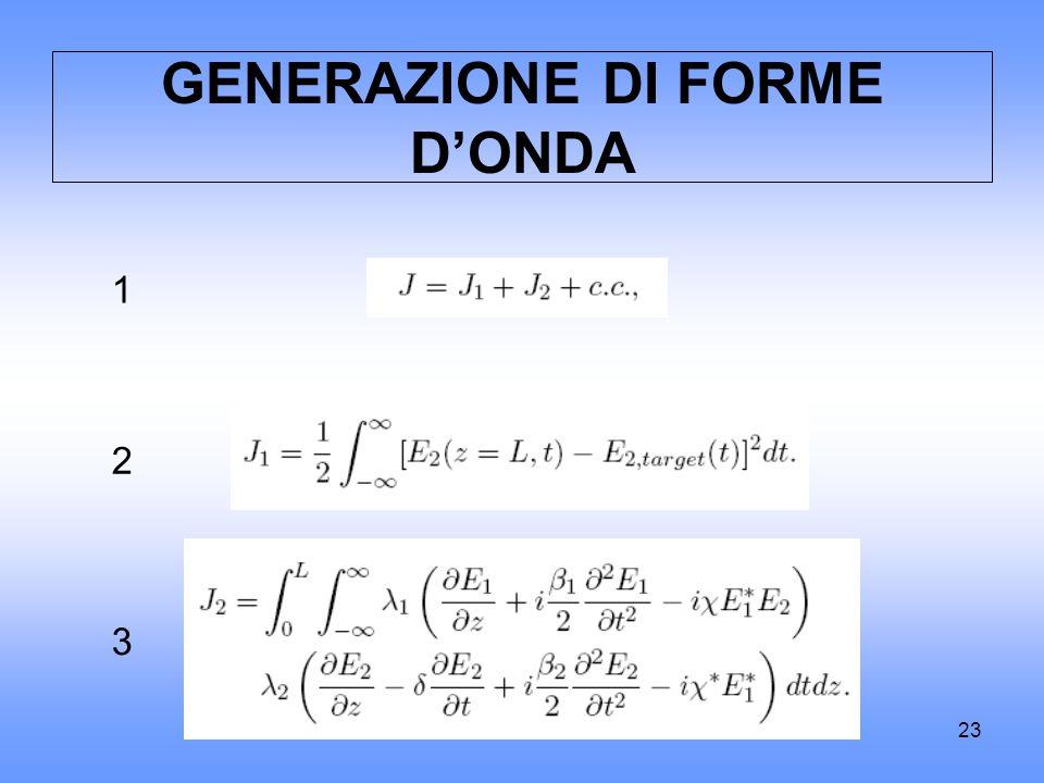 23 GENERAZIONE DI FORME D'ONDA 1 2 3