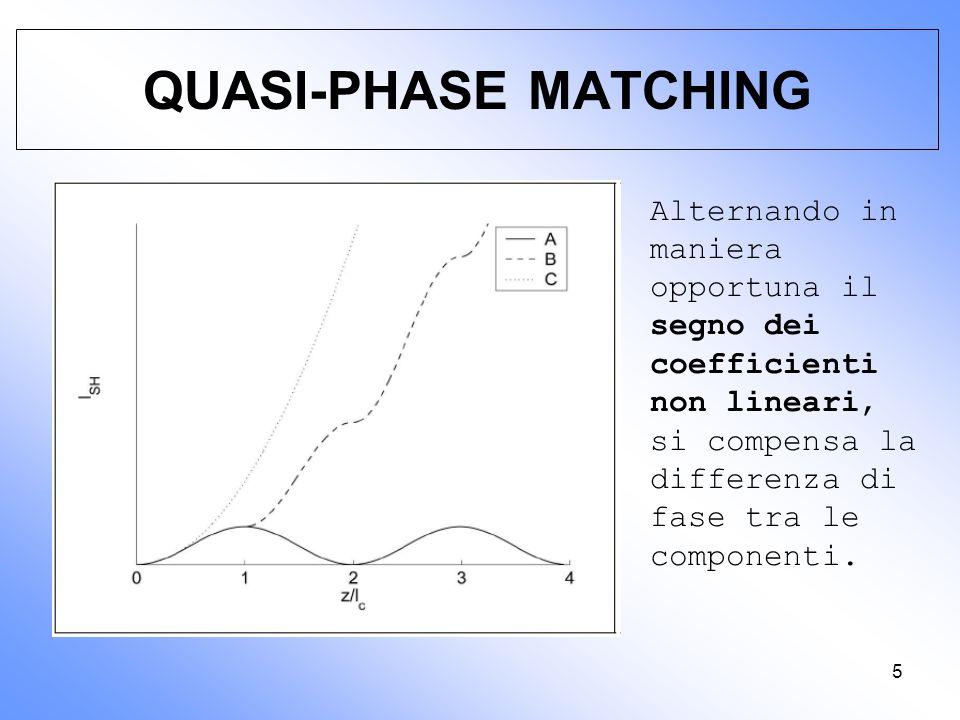 5 QUASI-PHASE MATCHING Alternando in maniera opportuna il segno dei coefficienti non lineari, si compensa la differenza di fase tra le componenti.