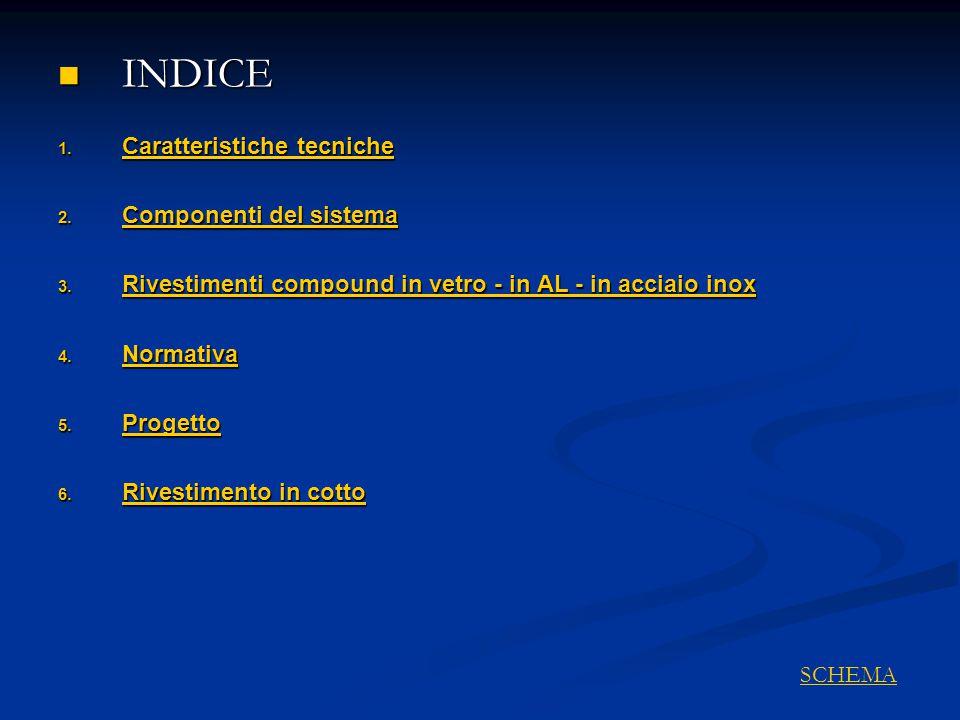 INDICE INDICE 1. Caratteristiche tecniche Caratteristiche tecniche Caratteristiche tecniche 2. Componenti del sistema Componenti del sistema Component