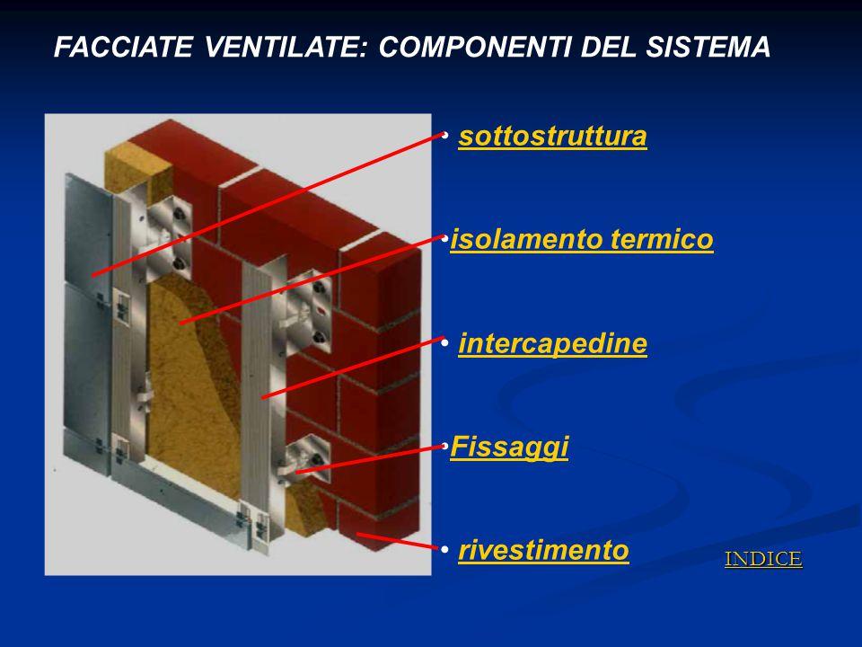 FACCIATE VENTILATE: COMPONENTI DEL SISTEMA SOTTOSTRUTTURA: collega, con vincolo meccanico, il rivestimento alla struttura dell'edificio, assorbe le tolleranze di costruzione e facilita la posa dell'isolante.