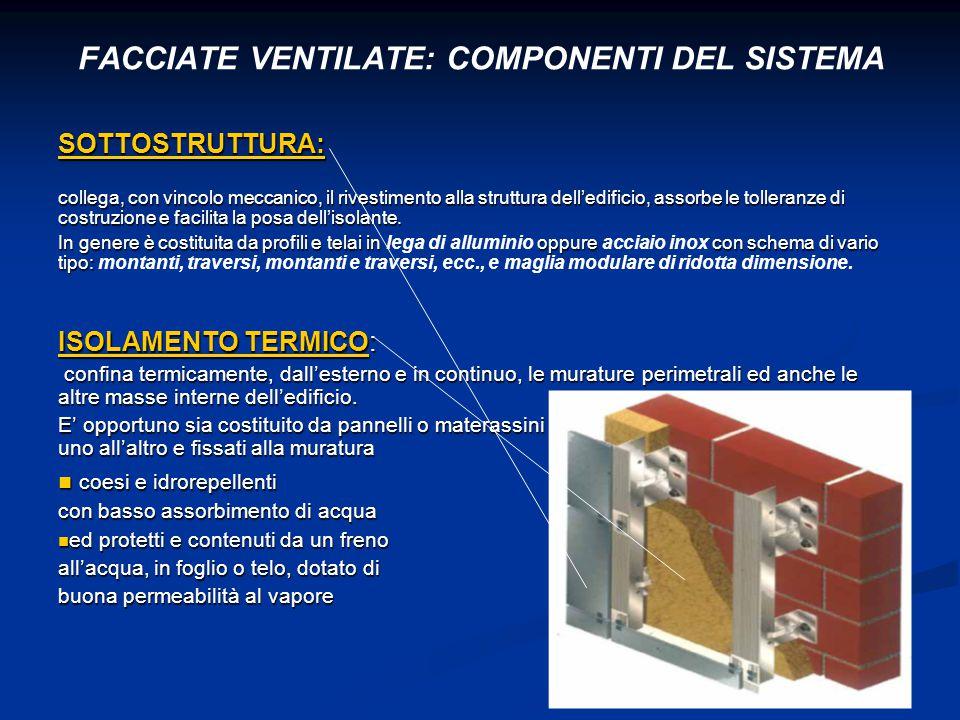 FACCIATE VENTILATE: COMPONENTI DEL SISTEMA SOTTOSTRUTTURA: collega, con vincolo meccanico, il rivestimento alla struttura dell'edificio, assorbe le to