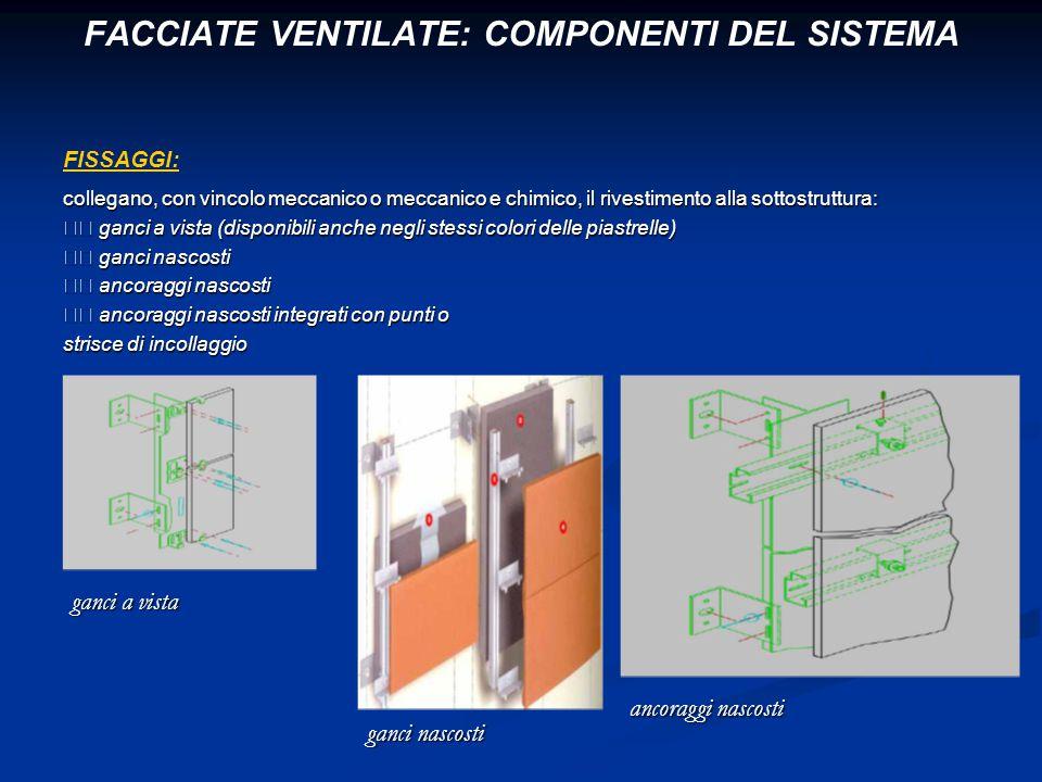 FACCIATE VENTILATE: COMPONENTI DEL SISTEMA FISSAGGI: collegano, con vincolo meccanico o meccanico e chimico, il rivestimento alla sottostruttura: ganc