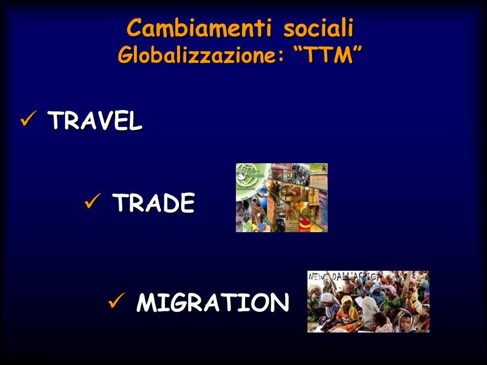 Simit 11/2008 Cambiamenti sociali Globalizzazione: TTM TRADE TRAVEL MIGRATION