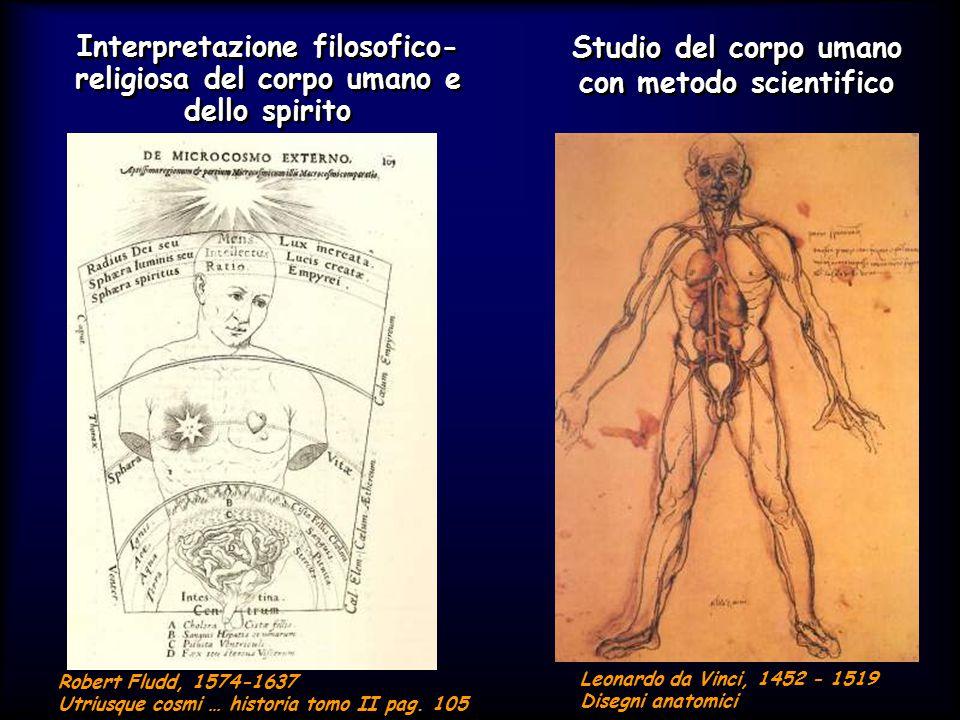 Simit 11/2008 Interpretazione filosofico- religiosa del corpo umano e dello spirito Robert Fludd, 1574-1637 Utriusque cosmi … historia tomo II pag.