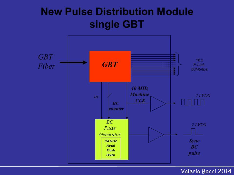 Valerio Bocci 2014 New Pulse Distribution Module single GBT GBT 2 LVDS 40 MHz Machine CLK BC counter 2 LVDS Sync BC pulse GBT Fiber BC Pulse Generator