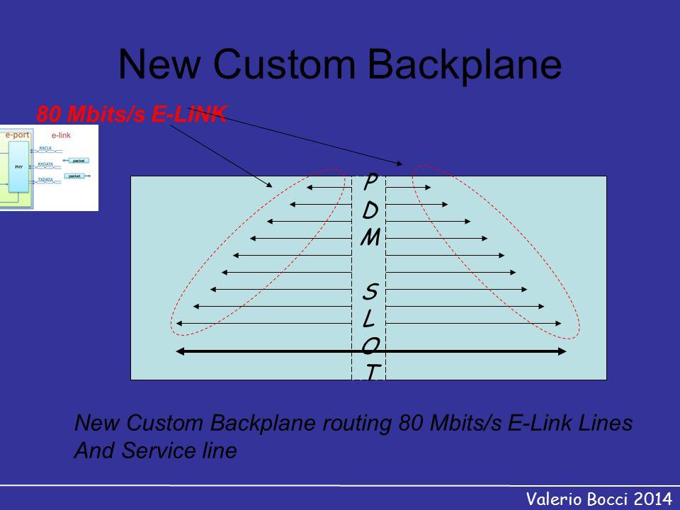 Valerio Bocci 2014 New Custom Backplane PDMSLOTPDMSLOT 80 Mbits/s E-LINK New Custom Backplane routing 80 Mbits/s E-Link Lines And Service line