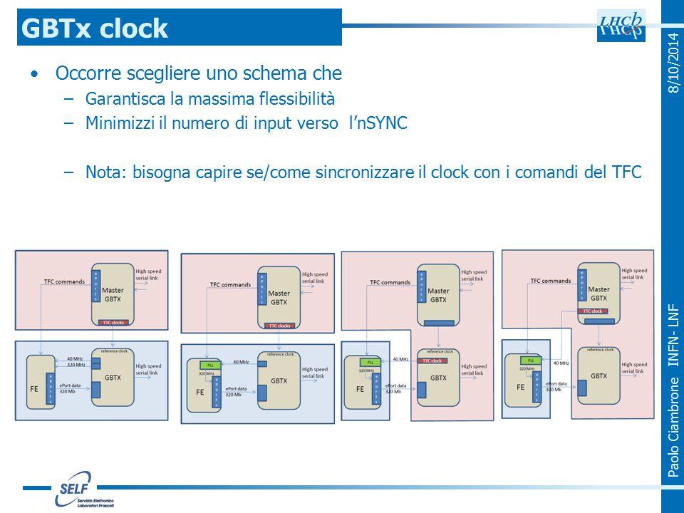 Paolo Ciambrone INFN- LNF 8/10/2014 Occorre scegliere uno schema che –Garantisca la massima flessibilità –Minimizzi il numero di input verso l'nSYNC –
