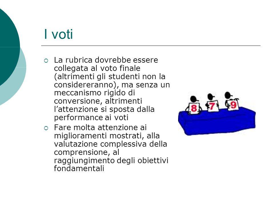 I voti  La rubrica dovrebbe essere collegata al voto finale (altrimenti gli studenti non la considereranno), ma senza un meccanismo rigido di convers