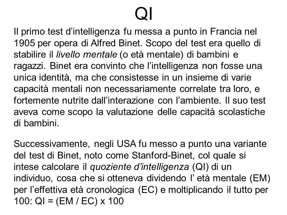 QI Il primo test d'intelligenza fu messa a punto in Francia nel 1905 per opera di Alfred Binet.
