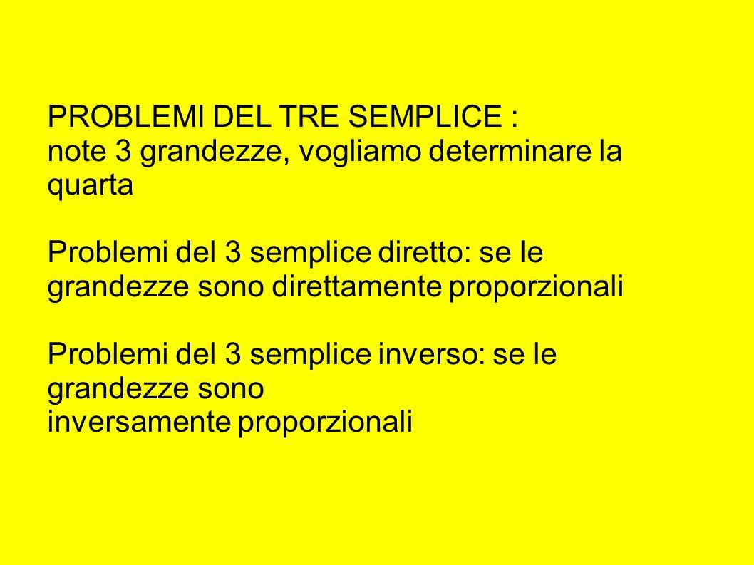 PROBLEMI DEL TRE SEMPLICE : note 3 grandezze, vogliamo determinare la quarta Problemi del 3 semplice diretto: se le grandezze sono direttamente proporzionali Problemi del 3 semplice inverso: se le grandezze sono inversamente proporzionali