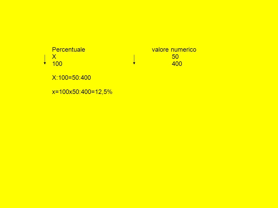 Percentualevalore numerico X50 100400 X:100=50:400 x=100x50:400=12,5%
