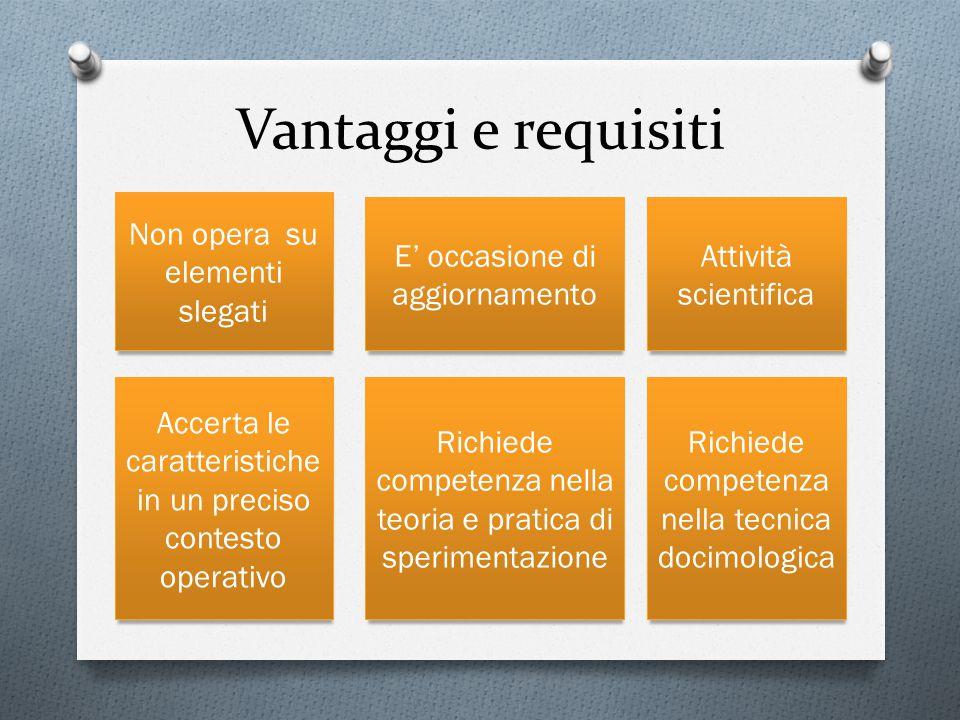 Vantaggi e requisiti Non opera su elementi slegati Accerta le caratteristiche in un preciso contesto operativo E' occasione di aggiornamento Richiede