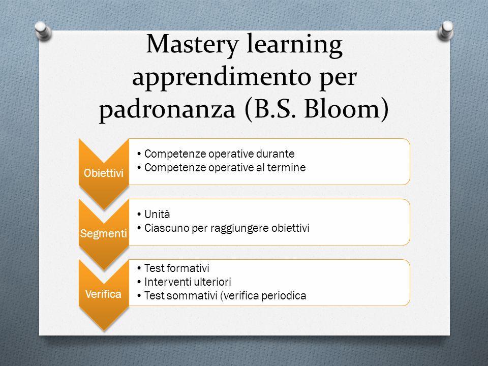 Mastery learning apprendimento per padronanza (B.S. Bloom) Obiettivi Competenze operative durante Competenze operative al termine Segmenti Unità Ciasc