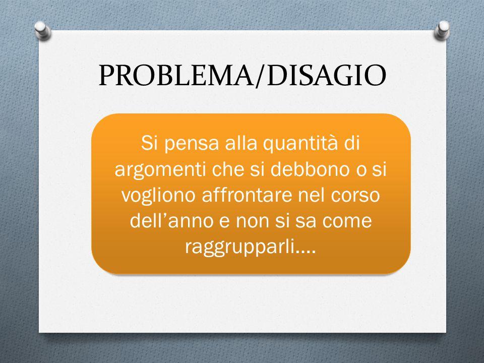 PROBLEMA/DISAGIO Si pensa alla quantità di argomenti che si debbono o si vogliono affrontare nel corso dell'anno e non si sa come raggrupparli….