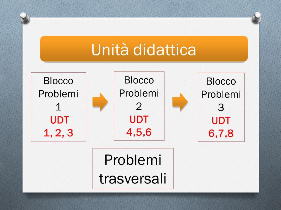 Unità didattica Blocco Problemi 1 UDT 1, 2, 3 Blocco Problemi 2 UDT 4,5,6 Blocco Problemi 3 UDT 6,7,8 Problemi trasversali