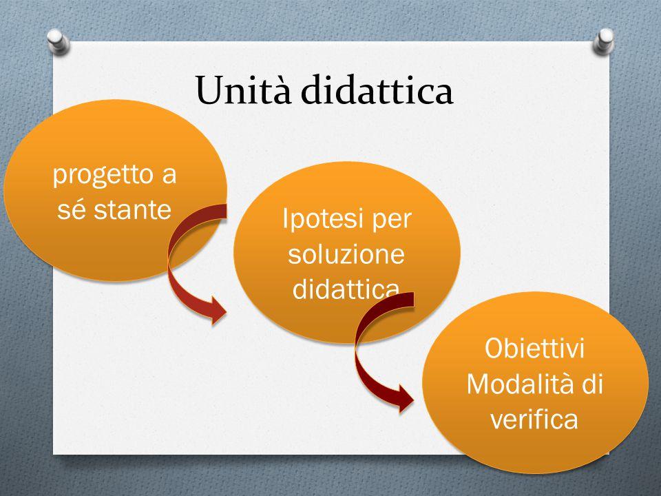 Unità didattica progetto a sé stante Ipotesi per soluzione didattica Obiettivi Modalità di verifica