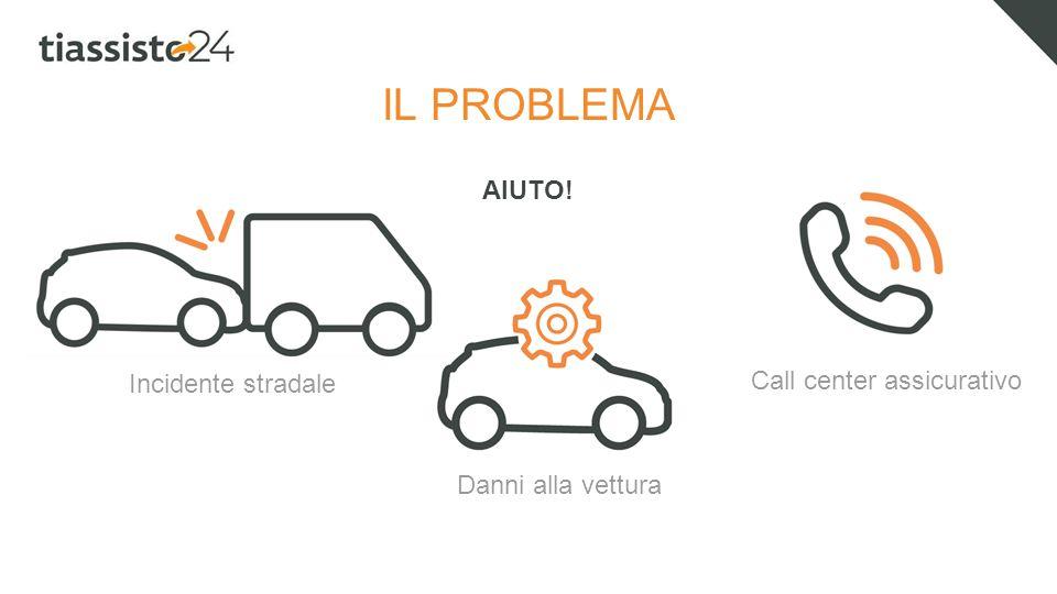 IL PROBLEMA AIUTO! Incidente stradale Danni alla vettura Call center assicurativo