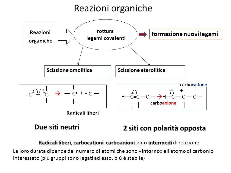Reazioni organiche rottura legami covalenti Reazioniorganiche formazione nuovi legami Scissione omolitica Scissione eterolitica     H—C=C —C —  H