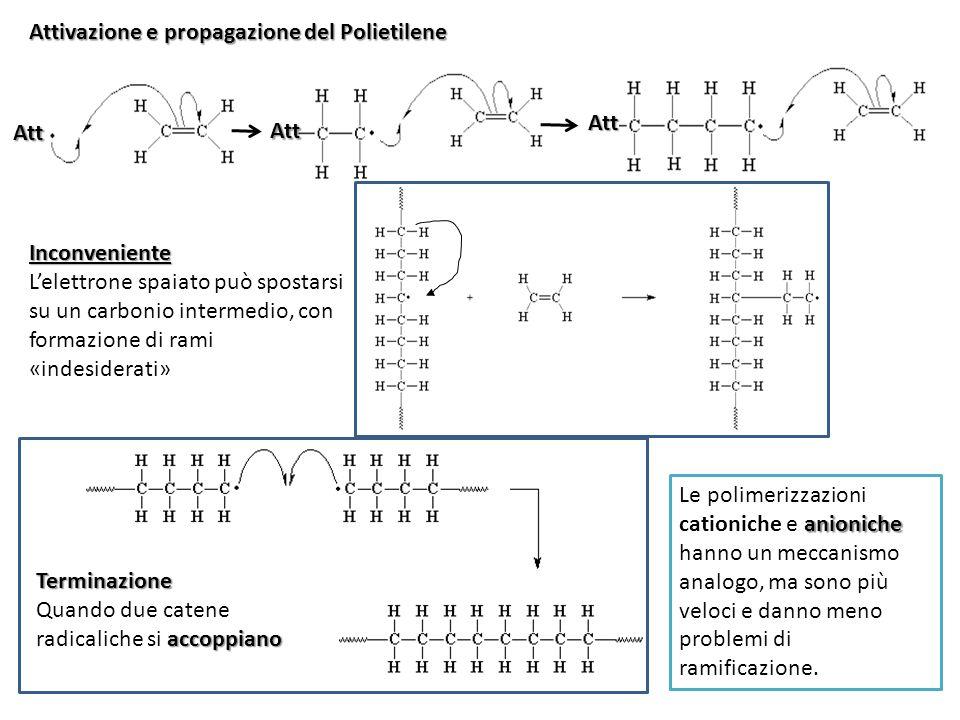 Att Att Att Inconveniente L'elettrone spaiato può spostarsi su un carbonio intermedio, con formazione di rami «indesiderati» Terminazione accoppiano Q