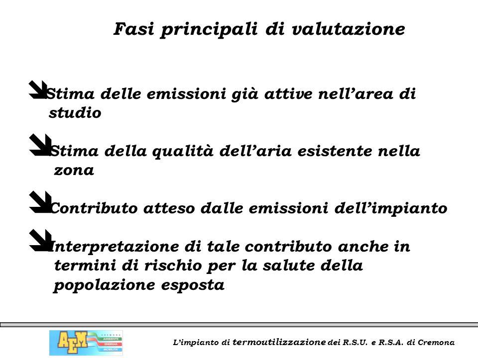 L'impianto di termoutilizzazione dei R.S.U. e R.S.A. di Cremona î Stima delle emissioni già attive nell'area di studio î Stima della qualità dell'aria