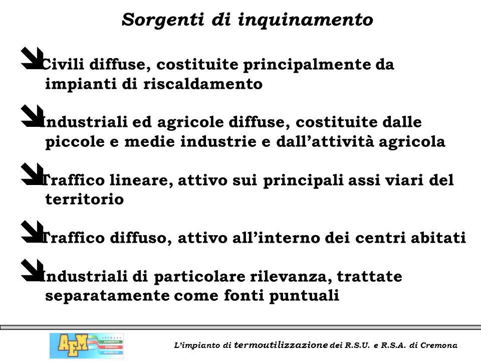 L'impianto di termoutilizzazione dei R.S.U. e R.S.A. di Cremona î Civili diffuse, costituite principalmente da impianti di riscaldamento î Industriali