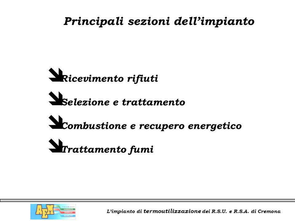 L'impianto di termoutilizzazione dei R.S.U. e R.S.A. di Cremona î Ricevimento rifiuti î Selezione e trattamento î Combustione e recupero energetico î