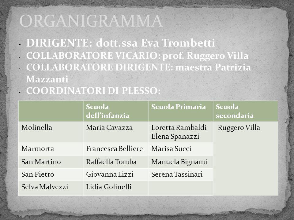 ORGANIGRAMMA DIRIGENTE: dott.ssa Eva Trombetti COLLABORATORE VICARIO: prof. Ruggero Villa COLLABORATORE DIRIGENTE: maestra Patrizia Mazzanti COORDINAT