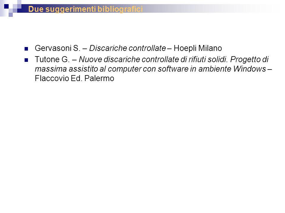 Due suggerimenti bibliografici Gervasoni S. – Discariche controllate – Hoepli Milano Tutone G. – Nuove discariche controllate di rifiuti solidi. Proge