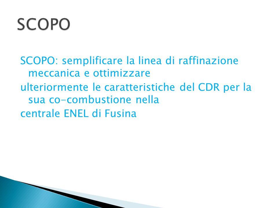 SCOPO: semplificare la linea di raffinazione meccanica e ottimizzare ulteriormente le caratteristiche del CDR per la sua co-combustione nella centrale