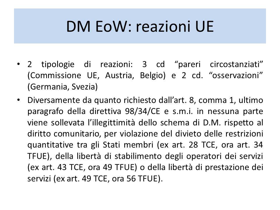 """DM EoW: reazioni UE 2 tipologie di reazioni: 3 cd """"pareri circostanziati"""" (Commissione UE, Austria, Belgio) e 2 cd. """"osservazioni"""" (Germania, Svezia)"""