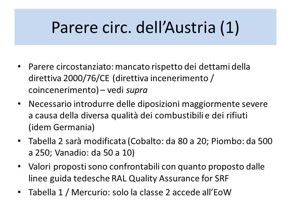 Parere circ. dell'Austria (1) Parere circostanziato: mancato rispetto dei dettami della direttiva 2000/76/CE (direttiva incenerimento / coinceneriment