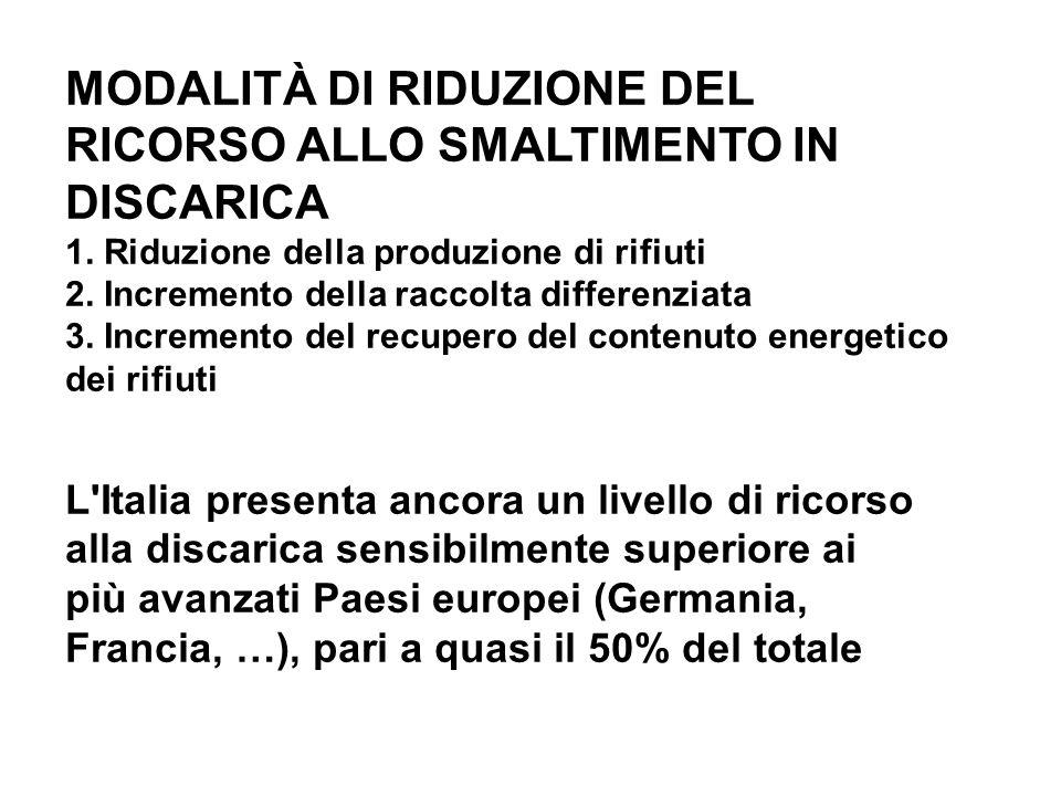 DM EoW: reazioni UE 2 tipologie di reazioni: 3 cd pareri circostanziati (Commissione UE, Austria, Belgio) e 2 cd.