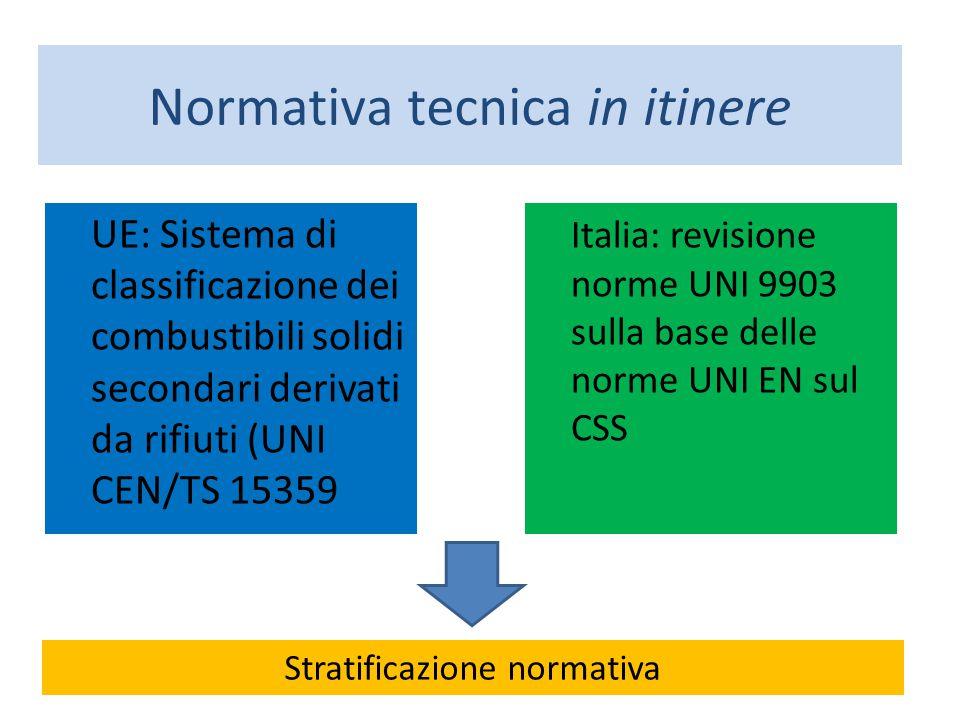 UE: Sistema di classificazione dei combustibili solidi secondari derivati da rifiuti (UNI CEN/TS 15359 Italia: revisione norme UNI 9903 sulla base del