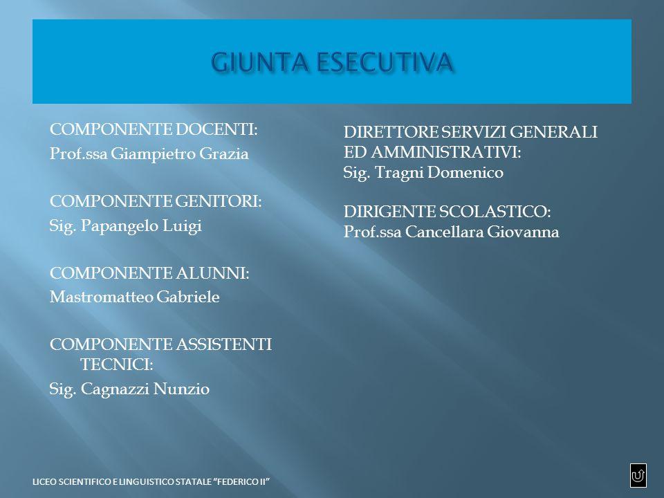 COMPONENTE DOCENTI: Prof.ssa Giampietro Grazia COMPONENTE GENITORI: Sig.