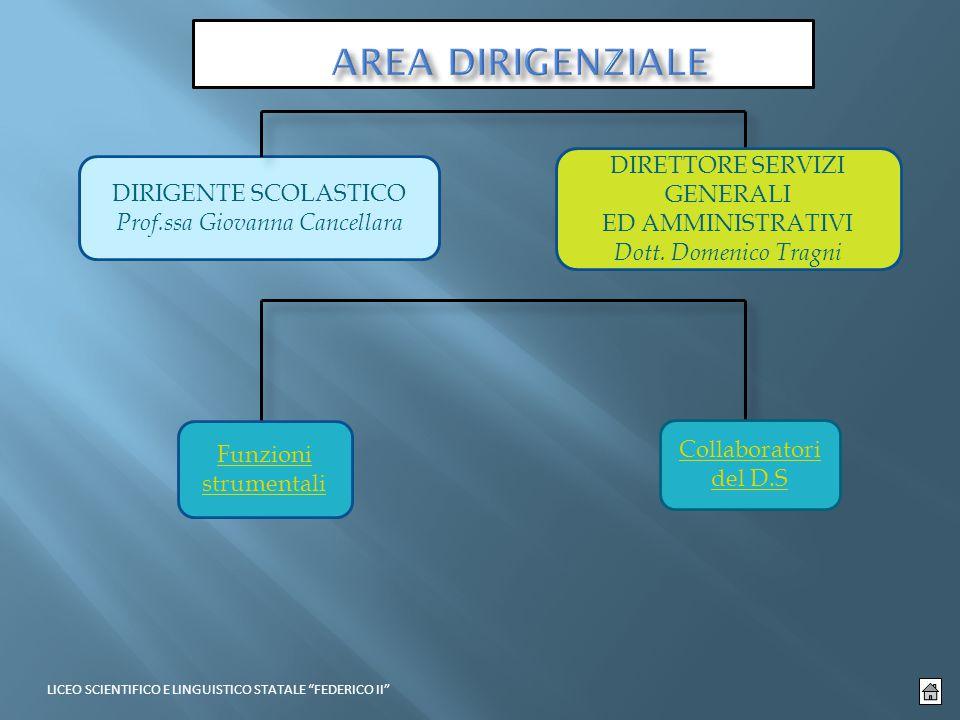 DIRIGENTE SCOLASTICO Prof.ssa Giovanna Cancellara DIRETTORE SERVIZI GENERALI ED AMMINISTRATIVI Dott.