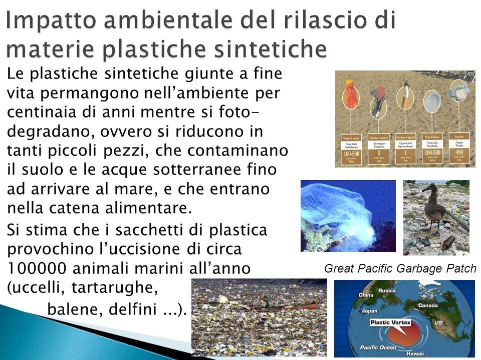 Le plastiche sintetiche giunte a fine vita permangono nell'ambiente per centinaia di anni mentre si foto- degradano, ovvero si riducono in tanti picco