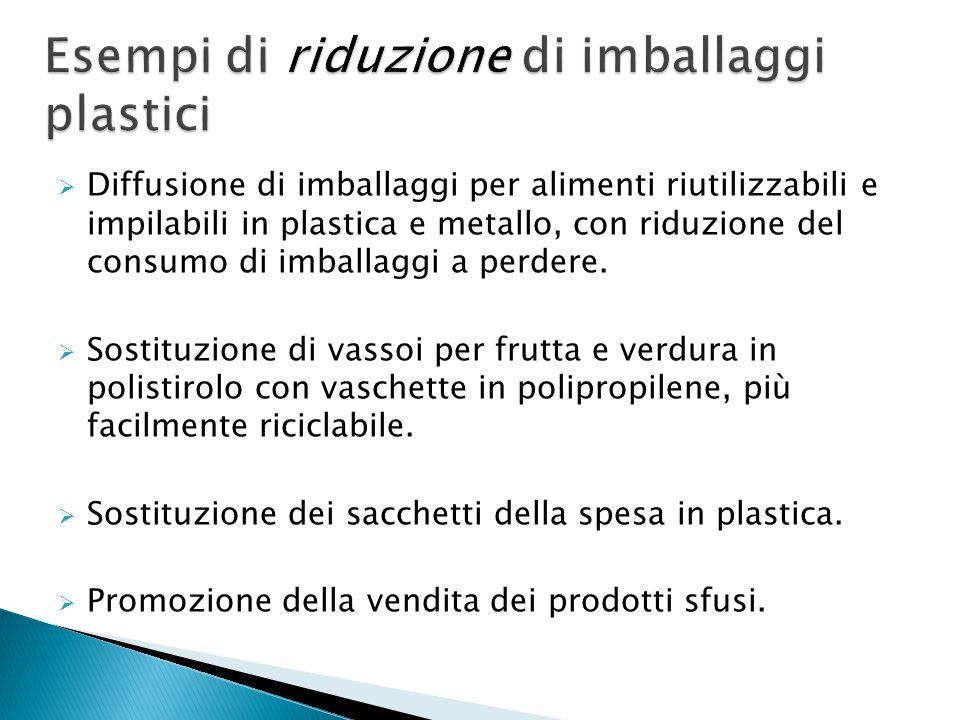  Diffusione di imballaggi per alimenti riutilizzabili e impilabili in plastica e metallo, con riduzione del consumo di imballaggi a perdere.