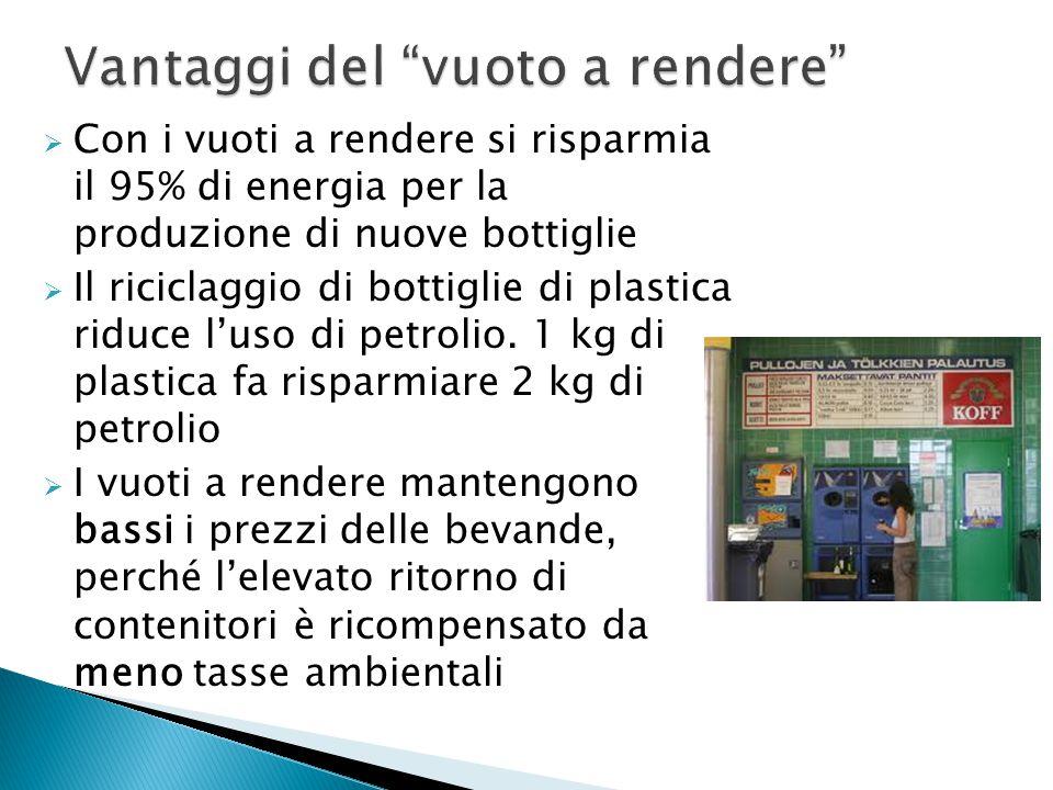  Con i vuoti a rendere si risparmia il 95% di energia per la produzione di nuove bottiglie  Il riciclaggio di bottiglie di plastica riduce l'uso di