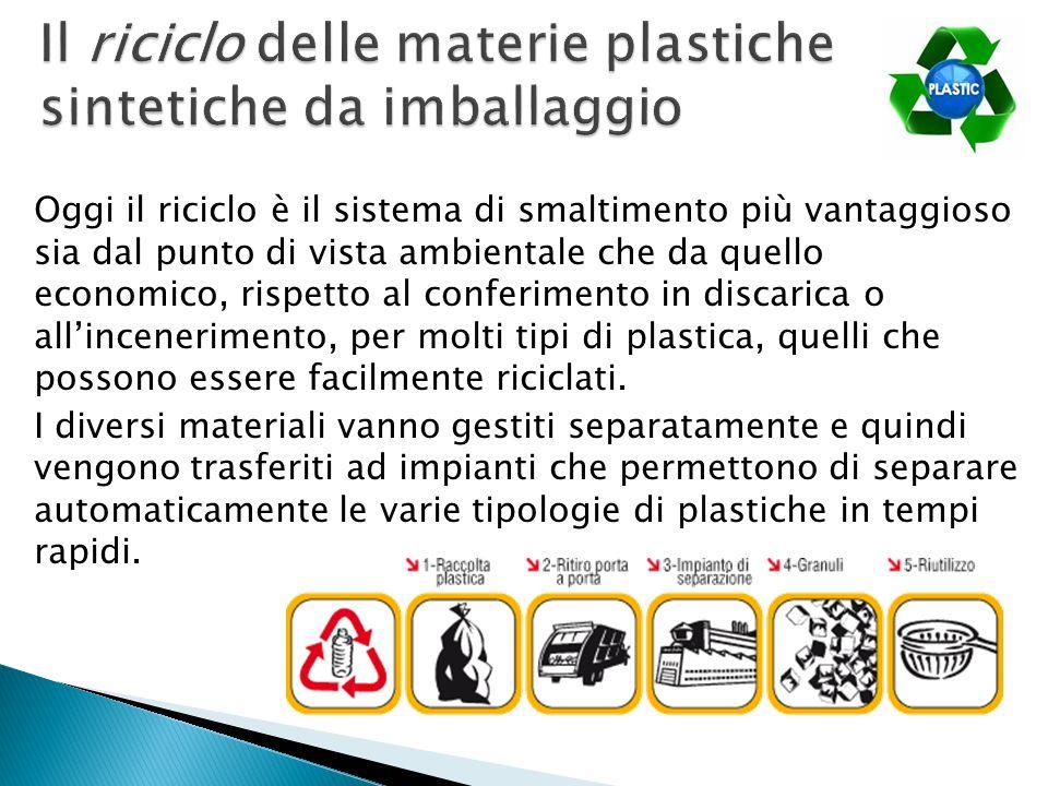 Oggi il riciclo è il sistema di smaltimento più vantaggioso sia dal punto di vista ambientale che da quello economico, rispetto al conferimento in discarica o all'incenerimento, per molti tipi di plastica, quelli che possono essere facilmente riciclati.