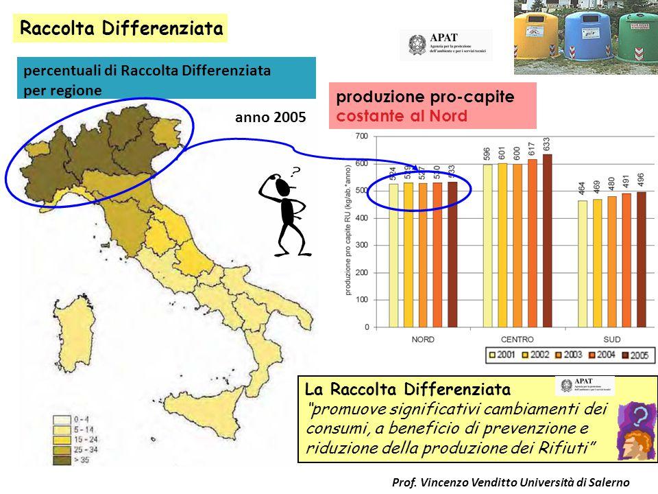 """Raccolta Differenziata percentuali di Raccolta Differenziata per regione anno 2005 produzione pro-capite costante al Nord La Raccolta Differenziata """"p"""