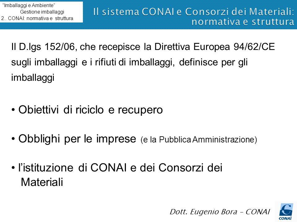 28 Il D.lgs 152/06, che recepisce la Direttiva Europea 94/62/CE sugli imballaggi e i rifiuti di imballaggi, definisce per gli imballaggi Obiettivi di riciclo e recupero Obblighi per le imprese (e la Pubblica Amministrazione) l'istituzione di CONAI e dei Consorzi dei Materiali Imballaggi e Ambiente Gestione imballaggi 2..