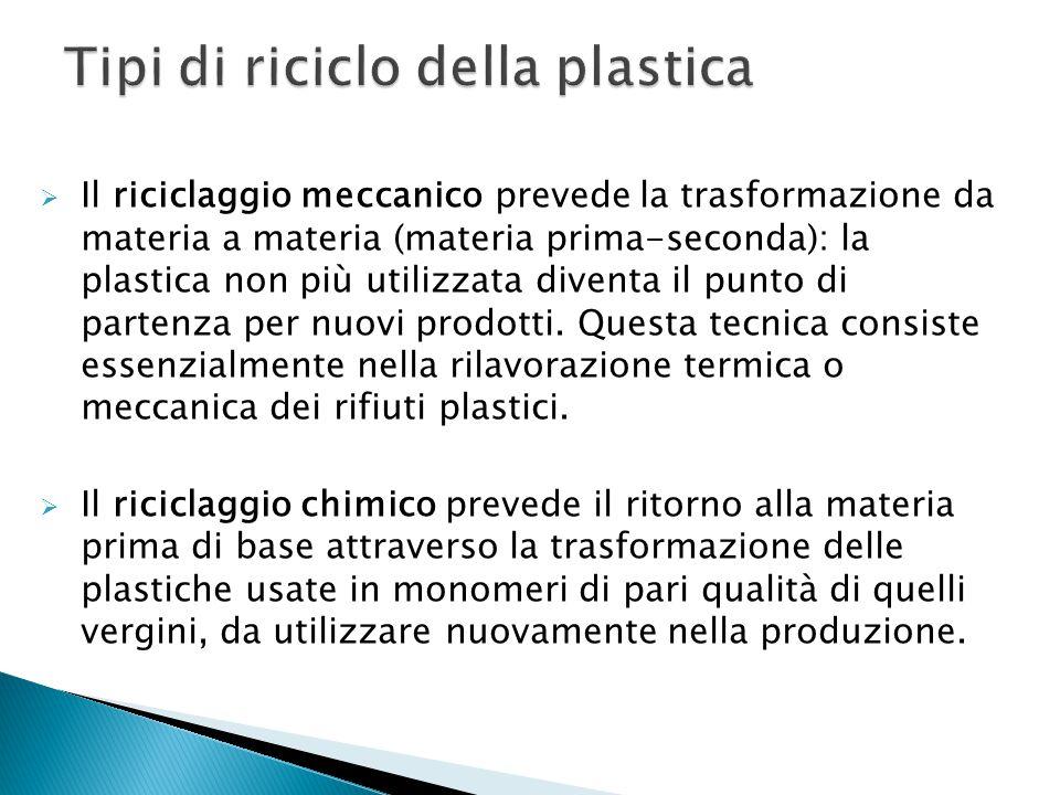  Il riciclaggio meccanico prevede la trasformazione da materia a materia (materia prima-seconda): la plastica non più utilizzata diventa il punto di partenza per nuovi prodotti.