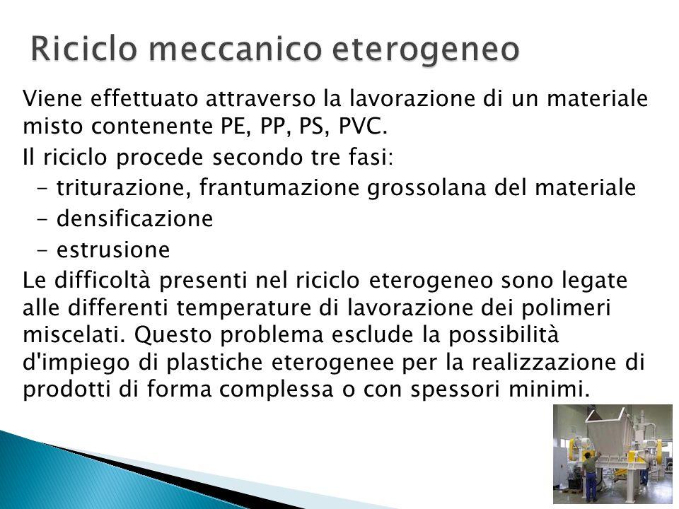 Viene effettuato attraverso la lavorazione di un materiale misto contenente PE, PP, PS, PVC. Il riciclo procede secondo tre fasi: - triturazione, fran