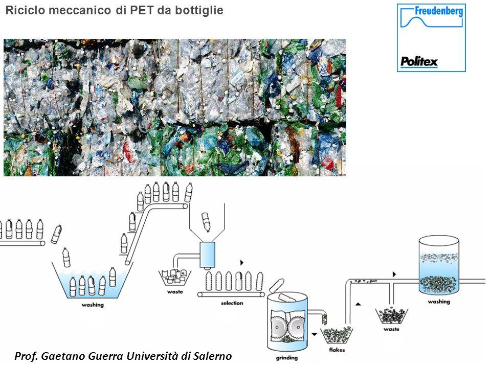 Riciclo meccanico di PET da bottiglie Prof. Gaetano Guerra Università di Salerno