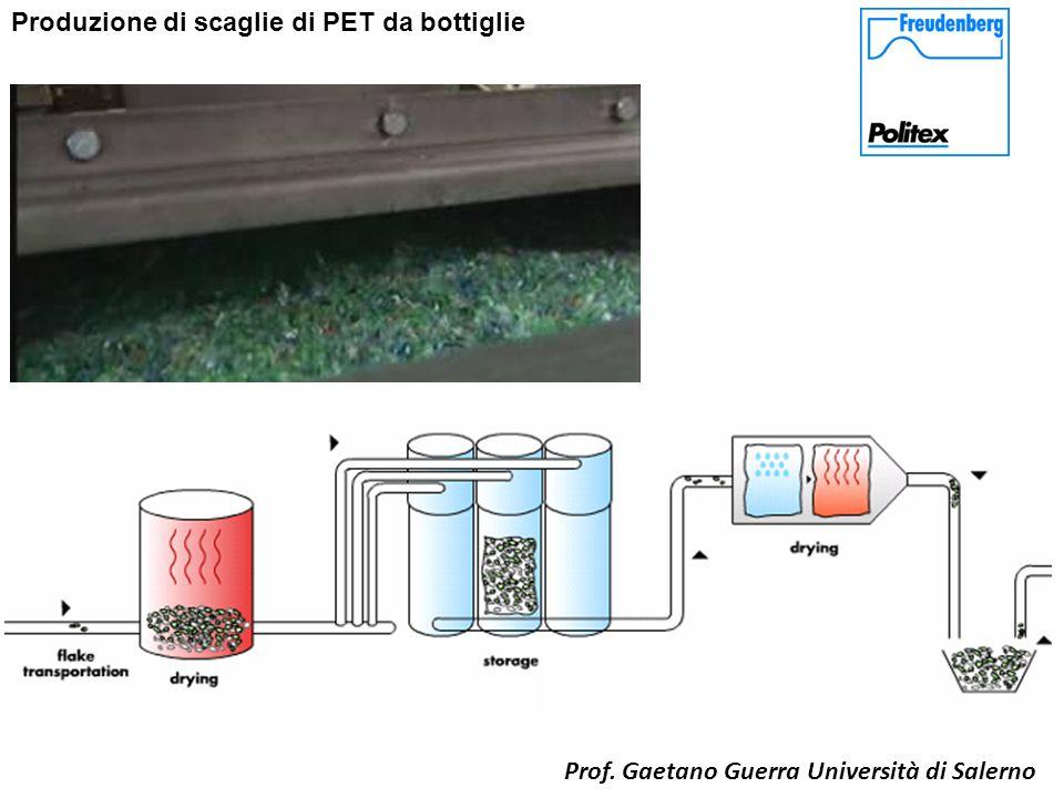 Produzione di scaglie di PET da bottiglie Prof. Gaetano Guerra Università di Salerno