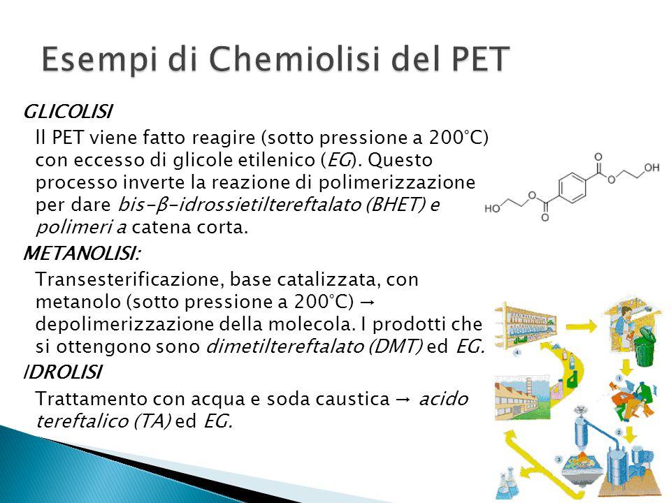GLICOLISI ll PET viene fatto reagire (sotto pressione a 200°C) con eccesso di glicole etilenico (EG). Questo processo inverte la reazione di polimeriz