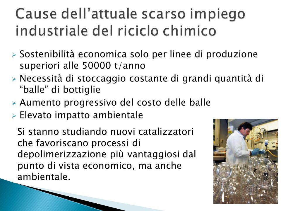 """ Sostenibilità economica solo per linee di produzione superiori alle 50000 t/anno  Necessità di stoccaggio costante di grandi quantità di """"balle"""" di"""