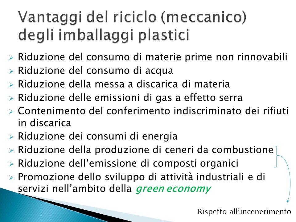  Riduzione del consumo di materie prime non rinnovabili  Riduzione del consumo di acqua  Riduzione della messa a discarica di materia  Riduzione d
